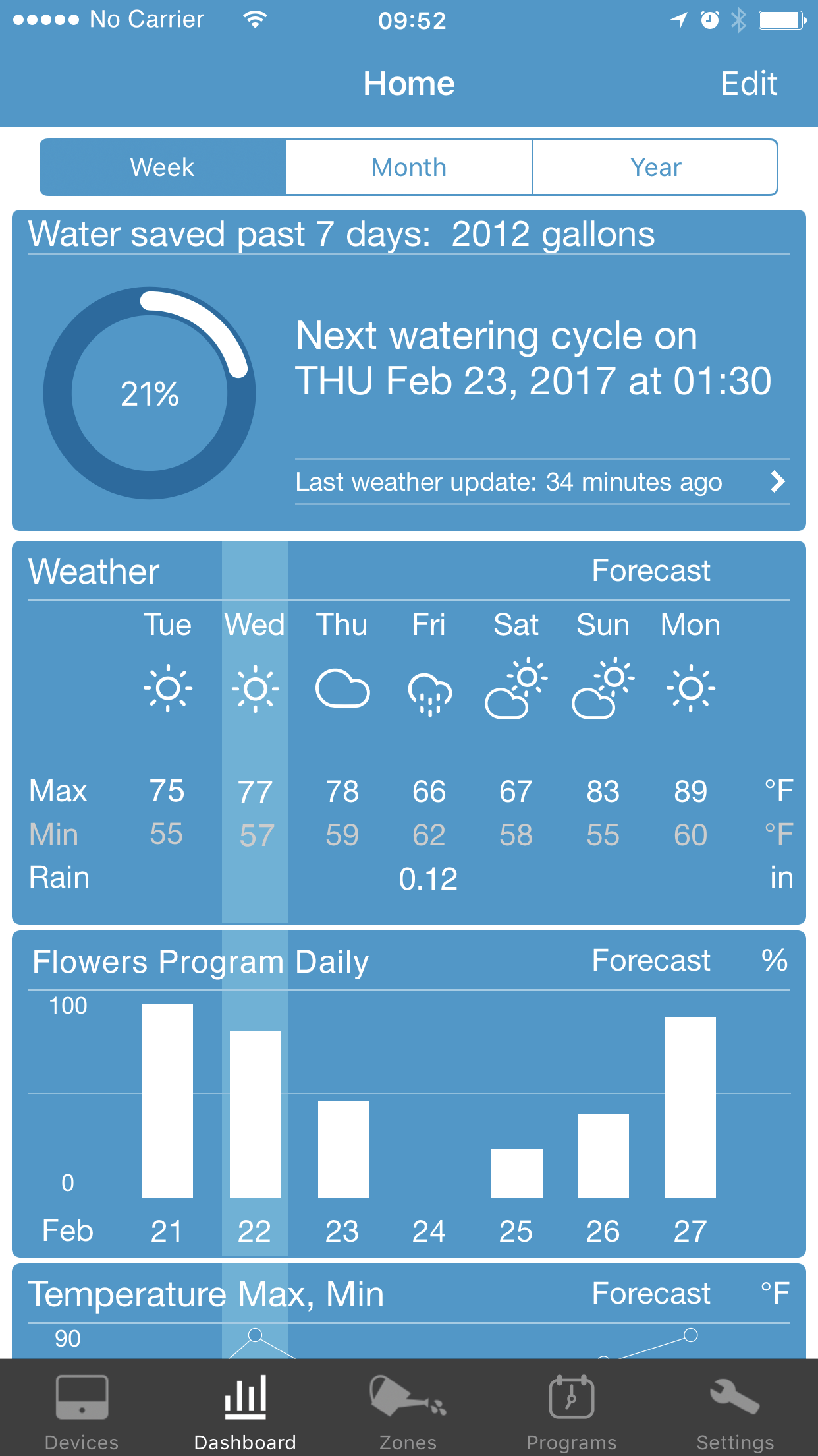 RainMachine - Forecast Smart WiFi Irrigation Controllers