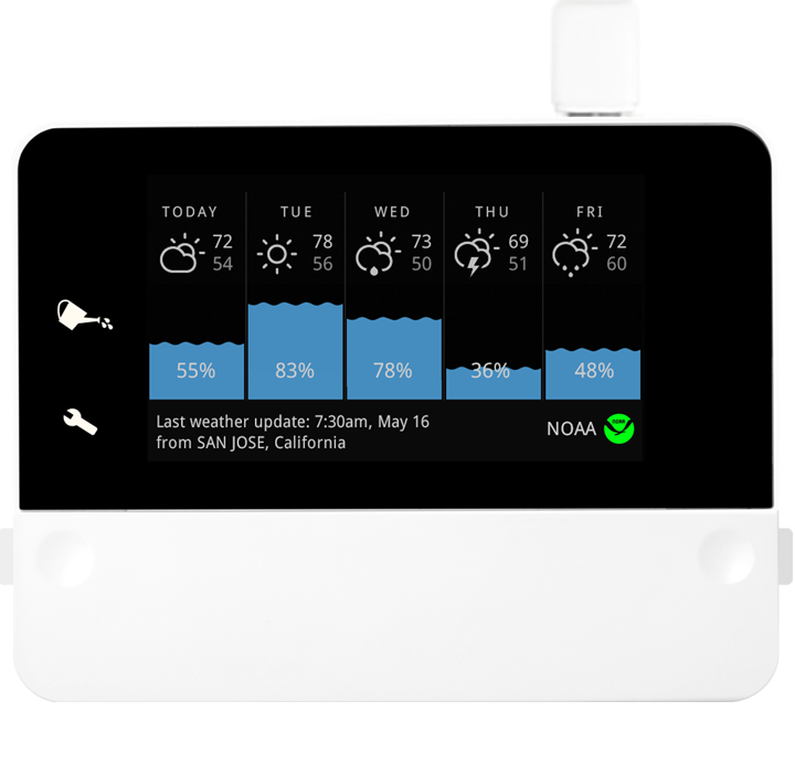 RainMachine Touch HD Dashboard Daily main screen